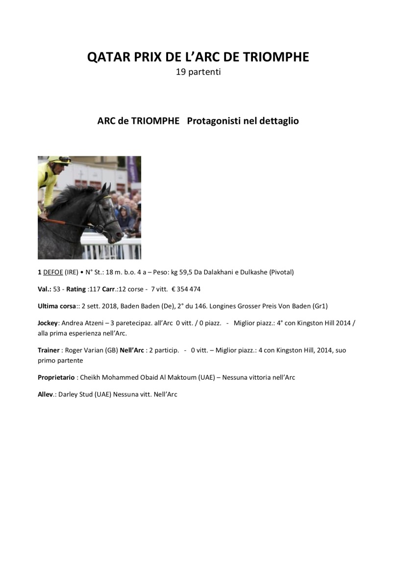 1OPartenti del QATAR PRIX de L'ARC deTRIOMPHE (trascinato)